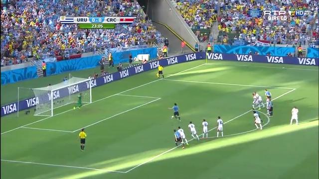 Uruguay Costa Rica goals and highlights