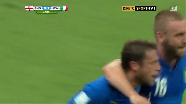 England Italy goals and highlights