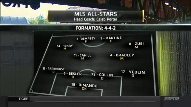 Resumo: MLS All Star Team 2-1 Bayern München ()