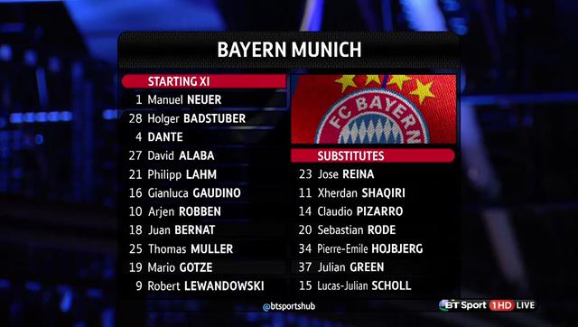 Resumo: Bayern München 2-1 Wolfsburg (22 Agosto 2014)