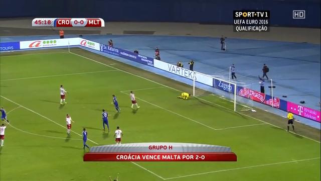 Resumo: Croatia 2-0 Malta (9 Setembro 2014)