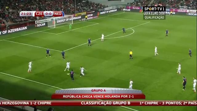 Czech Republic Netherlands goals and highlights