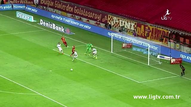 Resumo: Galatasaray 0-0 Eskişehirspor (13 Setembro 2014)