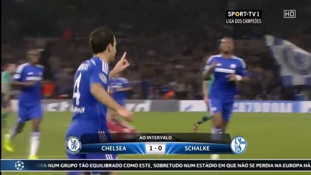 Chelsea Schalke goals and highlights