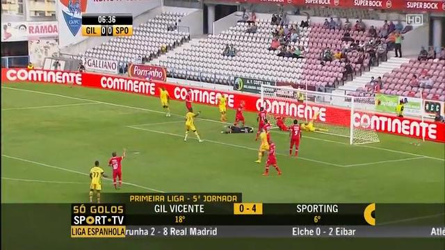 Resumo: Gil Vicente 0-4 Sporting CP (21 Setembro 2014)