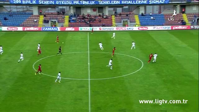 Resumo: Karabükspor 0-2 Mersin İdmanyurdu (29 Setembro 2014)