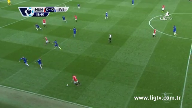 Resumo: Manchester United 2-1 Everton (5 Outubro 2014)
