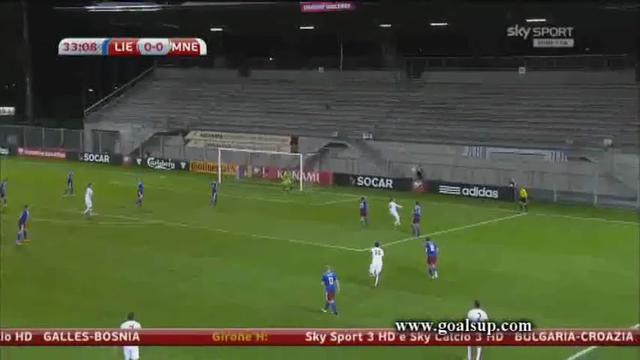 Liechtenstein Montenegro goals and highlights