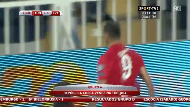 Turkey Czech Republic goals and highlights