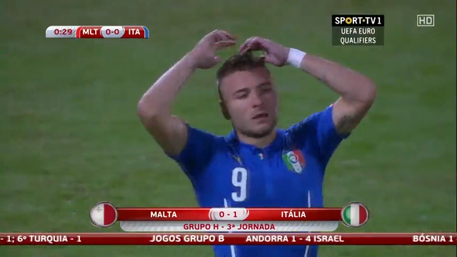 Resumo: Malta 0-1 Italy (13 Outubro 2014)