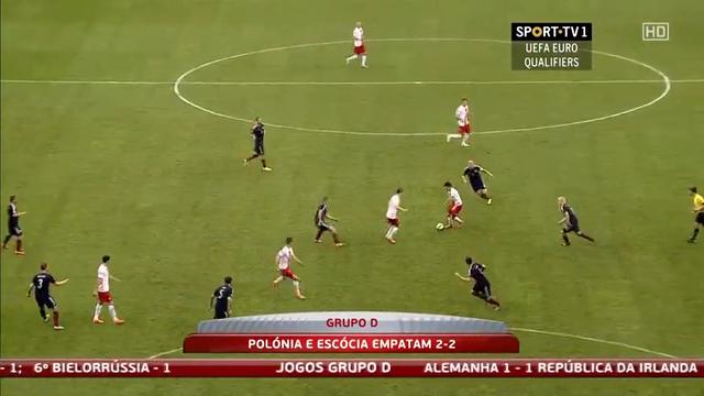 Poland Scotland goals and highlights