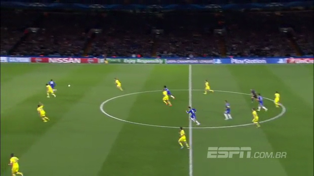 Chelsea Maribor goals and highlights