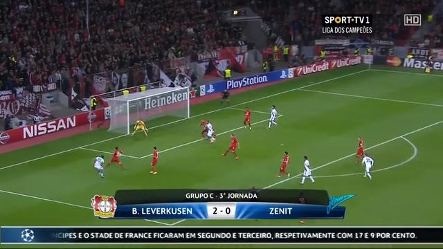 Bayer Leverkusen Zenit Petersburg goals and highlights