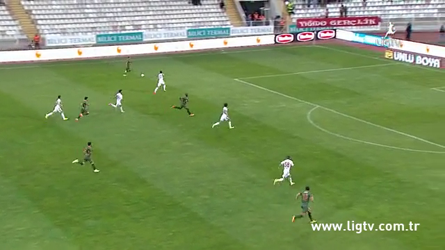 Resumo: Sivasspor 0-1 Rizespor (25 Outubro 2014)