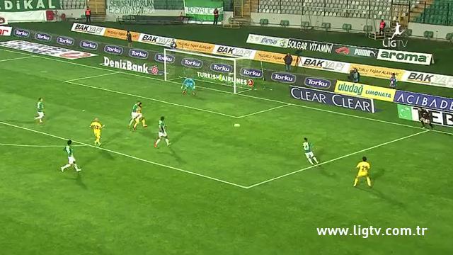 Resumo: Bursaspor 3-0 Sivasspor (1 Novembro 2014)