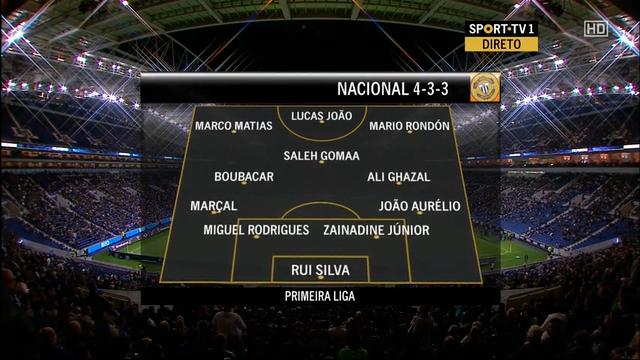Summary: Porto 2-0 Nacional (1 November 2014)