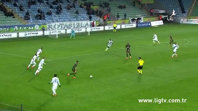 Resumo: Rizespor 1-1 Kayseri Erciyesspor (2 Novembro 2014)
