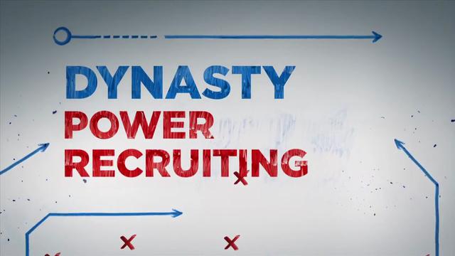 NCAA Football 14 Dynasty Mode Trailer